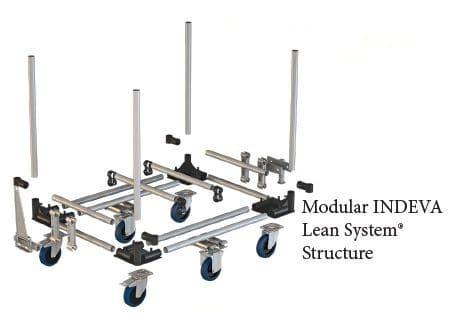 модульная структура
