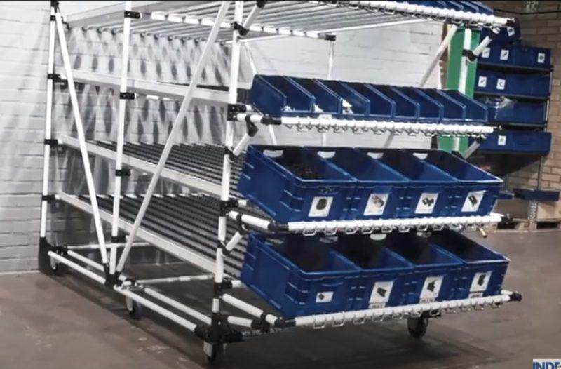 Наклонные коробки для оптимального подбора